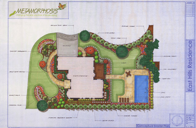 Metamorphosis landscape design plans and installations for Outdoor landscape plans